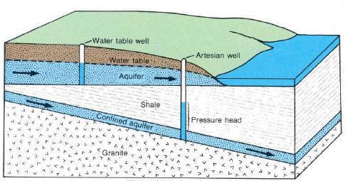 aquifers_fig5